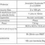 bouteille de gaz pour réchaud 2 feux TOP 12 image 3 produit