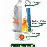 Kelly Kettle et Camp Poêle Ensemble: Comprend.... Nouveau modèle en acier inoxydable 'Base Camp' 1.6ltr Kelly Kettle® + Réchaud Hobo + batterie de cuisine en acier inoxydable (tous les). bouilloire de camping et Camp Poêle dans une. Ultra Rapide léger à image 3 produit