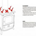 Lincsfire Ventilateur de poêle à bois à 2/3/4lames alimenté par la chaleur, respectueux de l'environnement pour bois/insert/cheminée + Thermomètre de poêle de la marque Lincsfire image 4 produit