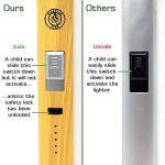 Martien Fire–USB rechargeable Arc Bougie Briquet avec double Verrou de sécurité, fonctionnement sans flamme et indicateur de charge. Idéal pour feux de camp, les barbecues, cuisinière et cuisinière plaques de cuisson et bougies de la marque Martian Made image 2 produit